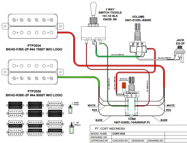 cort wiring diagrams enthusiast wiring diagrams u2022 rh rasalibre co HSS Wiring 5-Way Switch HSS Strat Wiring with Push Pull